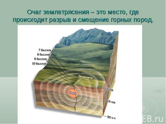 Очаг землетрясения – это место, где происходит разрыв и смещение горных пород.