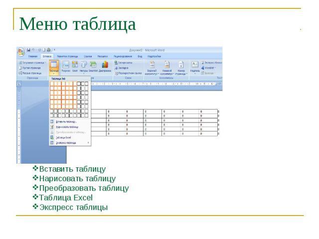 Меню таблица Вставить таблицуНарисовать таблицу Преобразовать таблицуТаблица ExcelЭкспресс таблицы