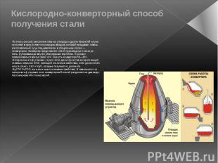 Кислородно-конверторный способ получения стали По этому способу окисления избыто