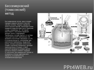 Бессемеровский (томасовский) методБессемерование чугуна, один из видов передела