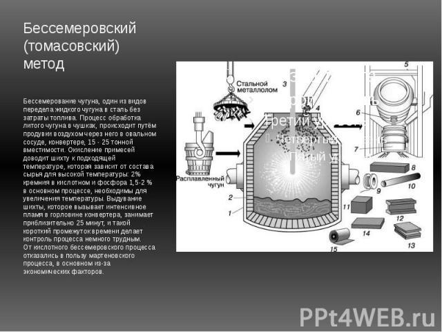 Бессемеровский (томасовский) методБессемерование чугуна, один из видов передела жидкого чугуна в сталь без затраты топлива. Процесс обработка литого чугуна в чушках, происходит путём продувки воздухом через него в овальном сосуде, конвертере, 15 - 2…