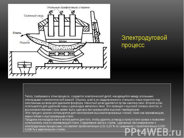 Электродуговой процесс Тепло, требуемое в этом процессе, создается электрической дугой, находящейся между угольными электродами и металлической ванной.Обычно, шихта из градуированного стального лома плавится под окисленным шлаком для удаления фосфо…