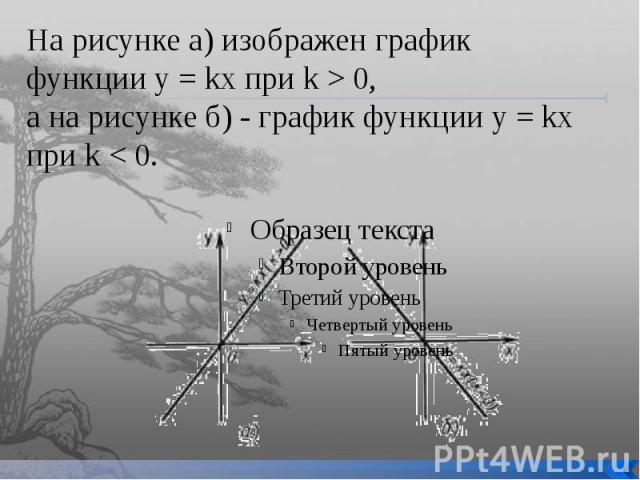 На рисунке а) изображен график функции у = kх при k > 0, а на рисунке б) - график функции у = kх при k < 0.