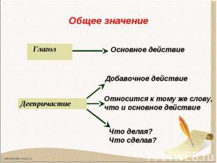 Глагол Глагол Глагол Основное действие Деепричастие Добавочное действие Относитс