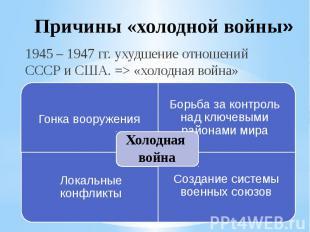 Причины «холодной войны» 1945 – 1947 гг. ухудшение отношений СССР и США. => «хол