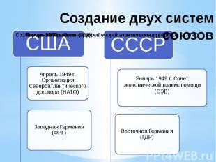 Создание двух систем союзов СШААпрель 1949 г. Организация Североатлантического д
