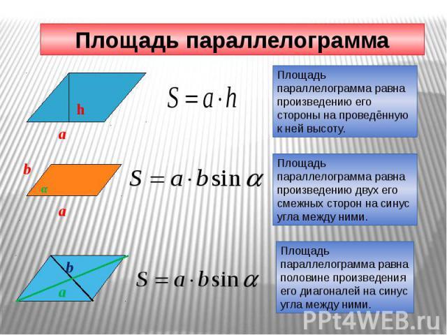 Площадь параллелограмма Площадь параллелограмма равна произведению его стороны на проведённую к ней высоту. Площадь параллелограмма равна произведению двух его смежных сторон на синус угла между ними. Площадь параллелограмма равна половине произведе…