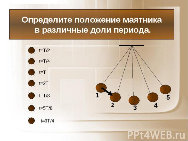 Определите положение маятника в различные доли периода.