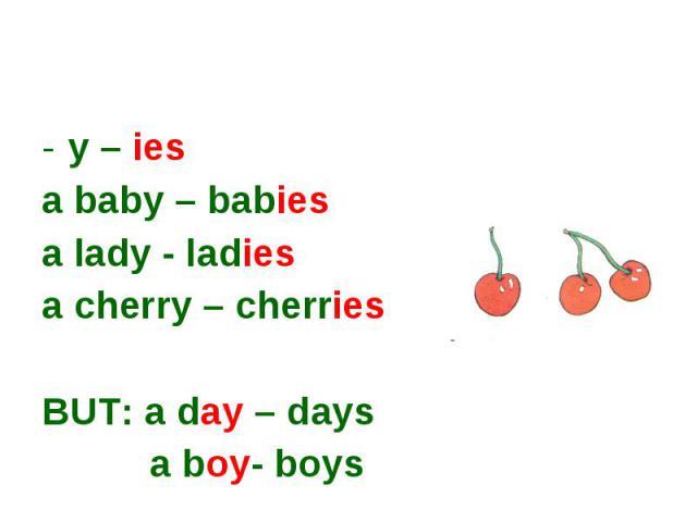 y – iesa baby – babiesa lady - ladies a cherry – cherries BUT: a day – days a boy- boys