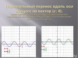 Параллельный перенос вдоль оси абсцисс на вектор (c; 0).График функции f(x+с) по