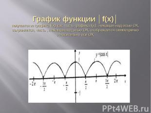 График функции │f(x)│получается из графика f(x) так: часть графика f(x), лежащая