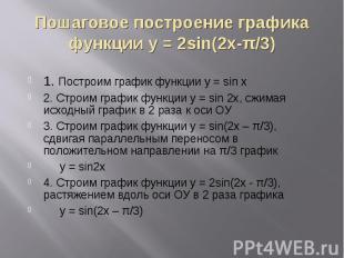 Пошаговое построение графика функции у = 2sin(2x-π/3) 1. Построим график функции