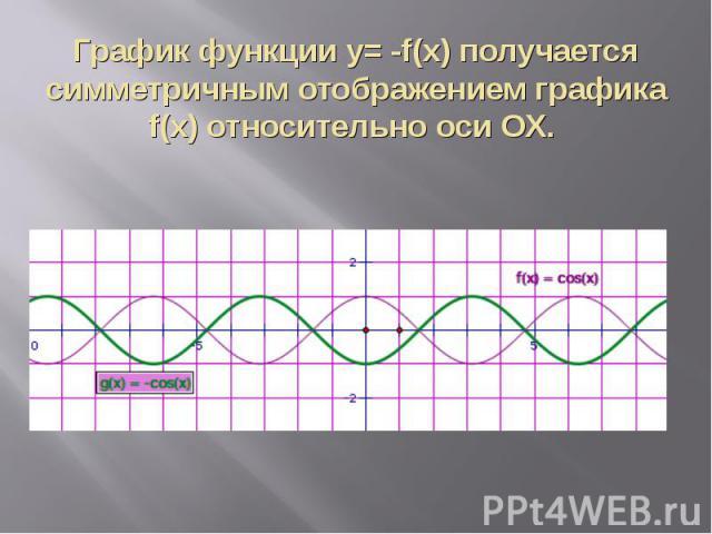 График функции y= -f(x) получается симметричным отображением графика f(x) относительно оси ОX.