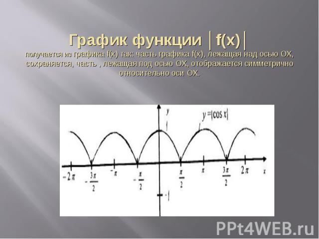 График функции │f(x)│получается из графика f(x) так: часть графика f(x), лежащая над осью ОХ, сохраняется, часть , лежащая под осью ОХ, отображается симметрично относительно оси ОХ.