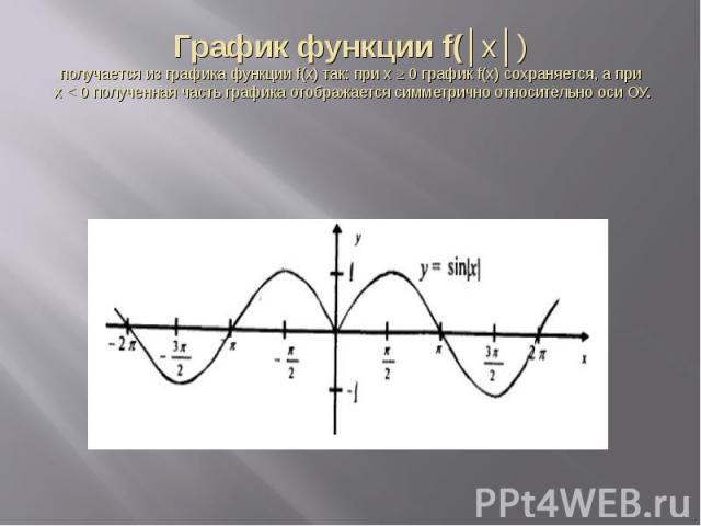 График функции f(│x│)получается из графика функции f(x) так: при х ≥ 0 график f(x) сохраняется, а при х < 0 полученная часть графика отображается симметрично относительно оси ОУ.