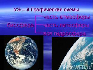 УЭ – 4 Графические схемы часть атмосферыбиосфера часть литосферы вся гидросфера