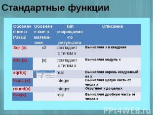 Стандартные функции