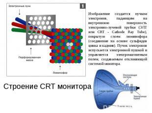 Изображение создается пучком электронов, падающим на внутреннюю поверхность элек