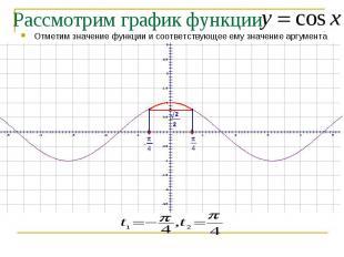 Рассмотрим график функции Отметим значение функции и соответствующее ему значени