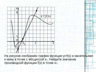 На рисунке изображён график функции y=f(x) и касательная к нему в точке с абсцис