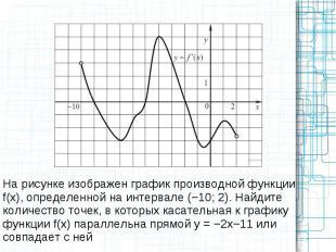 На рисунке изображен график производной функции f(x), определенной на интервале