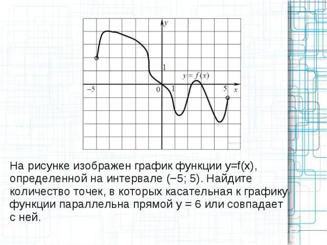 На рисунке изображен график функции y=f(x), определенной на интервале (−5; 5). Найдитеколичество точек, в которых касательная к графику функции параллельна прямой y = 6 или совпадаетс ней.