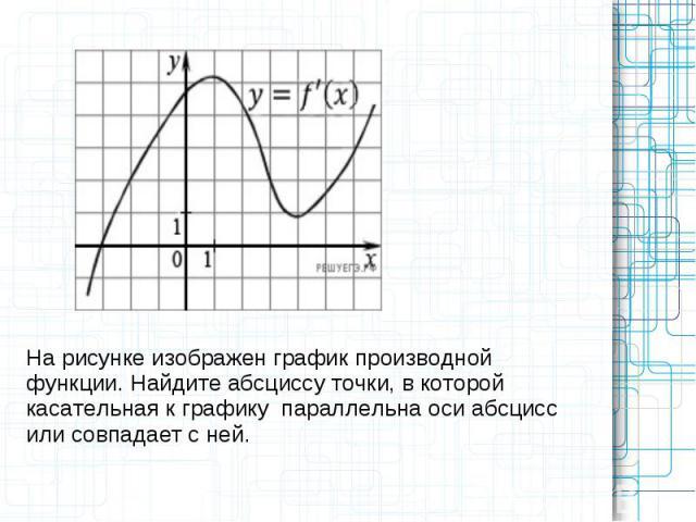 На рисунке изображен график производной функции. Найдите абсциссу точки, в которой касательная к графику параллельна оси абсцисс или совпадает с ней.
