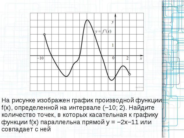 На рисунке изображен график производной функции f(x), определенной на интервале (−10; 2). Найдите количество точек, в которых касательная к графику функции f(x) параллельна прямой y = −2x−11 или совпадает с ней
