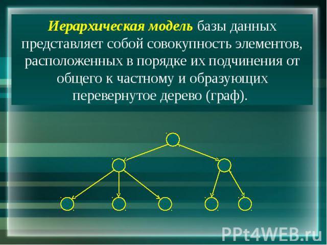 Иерархическая модель базы данных представляет собой совокупность элементов, расположенных в порядке их подчинения от общего к частному и образующих перевернутое дерево (граф).