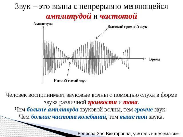 Звук – это волна с непрерывно меняющейся амплитудой и частотой Человек воспринимает звуковые волны с помощью слуха в форме звука различной громкости и тона.Чем больше амплитуда звуковой волны, тем громче звук. Чем больше частота колебаний, тем выше …