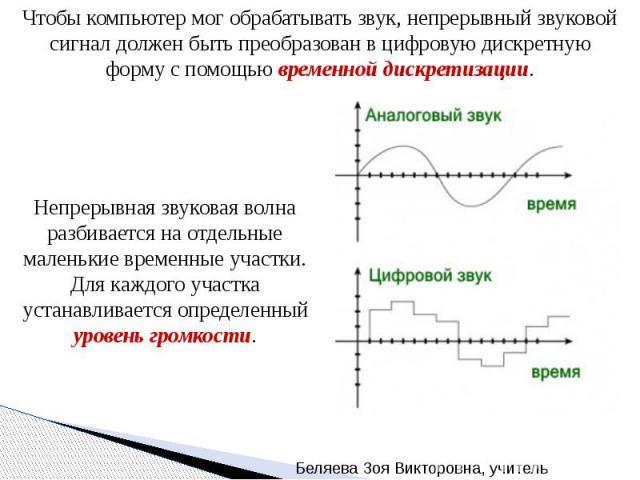 Чтобы компьютер мог обрабатывать звук, непрерывный звуковой сигнал должен быть преобразован в цифровую дискретную форму с помощью временной дискретизации. Непрерывная звуковая волна разбивается на отдельные маленькие временные участки. Для каждого у…
