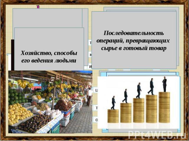 Хозяйство, способы его ведения людьми Последовательность операций, превращающих сырье в готовый товар