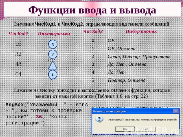 Функции ввода и вывода Значения ЧисКод1 и ЧисКод2, определяющие вид панели сообщений Нажатие на кнопку приводит к вычислению значения функции, которое зависит от нажатой кнопки (Таблица 1.6. на стр. 32) MsgBox(