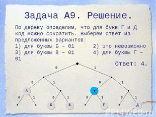 Задача А9. Решение. По дереву определим, что для букв Г и Д код можно сократить.