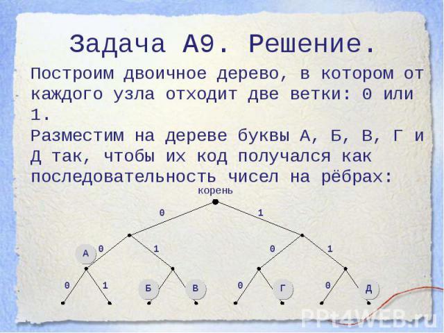 Задача А9. Решение. Построим двоичное дерево, в котором от каждого узла отходит две ветки: 0 или 1.Разместим на дереве буквы А, Б, В, Г и Д так, чтобы их код получался как последовательность чисел на рёбрах: