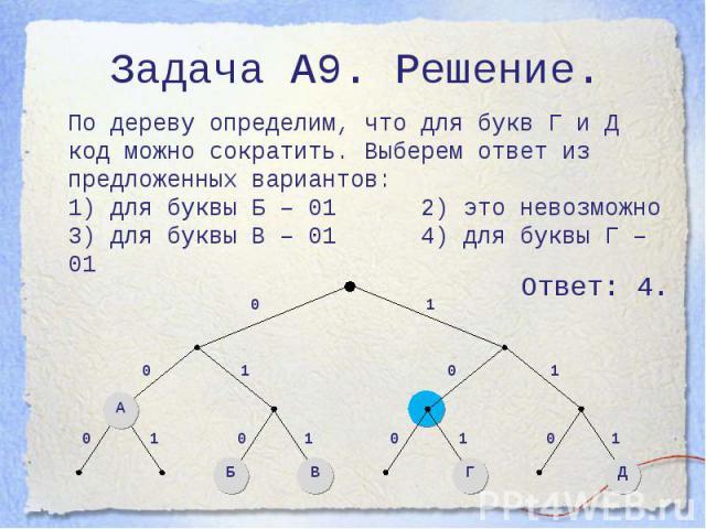 Задача А9. Решение. По дереву определим, что для букв Г и Д код можно сократить. Выберем ответ из предложенных вариантов:1) для буквы Б – 01 2) это невозможно3) для буквы В – 01 4) для буквы Г – 01