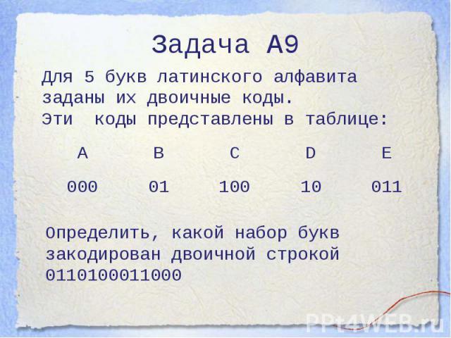 Задача А9 Для 5 букв латинского алфавита заданы их двоичные коды. Эти коды представлены в таблице: Определить, какой набор букв закодирован двоичной строкой 0110100011000
