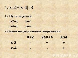 1.|х-2|+|х-4|=3 Нули модулей:х-2=0, х=2х-4=0, х=4.2)Знаки подмодульных выражений