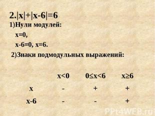 2.|х|+|х-6|=6 1)Нули модулей:х=0,х-6=0, х=6. 2)Знаки подмодульных выражений: