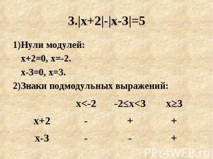 3.|х+2|-|х-3|=5 1)Нули модулей:х+2=0, х=-2.х-3=0, х=3.2)Знаки подмодульных выраж