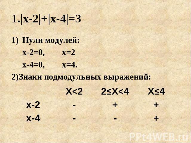1.|х-2|+|х-4|=3 Нули модулей:х-2=0, х=2х-4=0, х=4.2)Знаки подмодульных выражений: