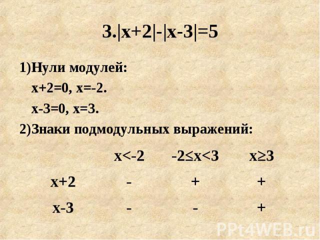3.|х+2|-|х-3|=5 1)Нули модулей:х+2=0, х=-2.х-3=0, х=3.2)Знаки подмодульных выражений: