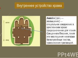 Внутреннее устройство храма Амвон (греч.— возвышение)— специальное сооружение