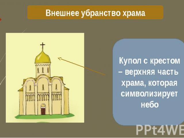 Внешнее убранство храма Купол с крестом – верхняя часть храма, которая символизирует небо