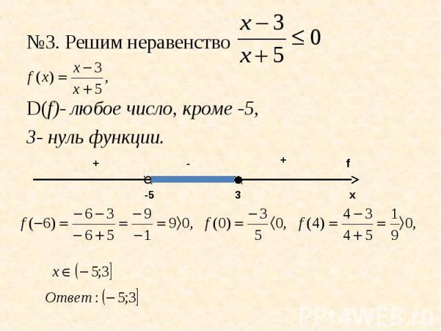 №3. Решим неравенство D(f)- любое число, кроме -5, 3- нуль функции.