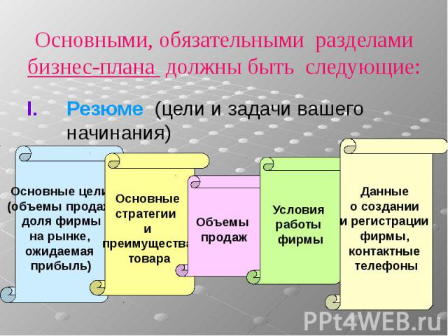 Бизнес план презентацией открыть свое дело швейное