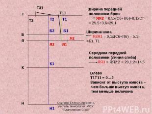 Ширина передней половинки брюк ЯЯ2 = 0,5х(Сб+Пб)+0,1хСт= = 25,5+3,6=29,1 Ширина