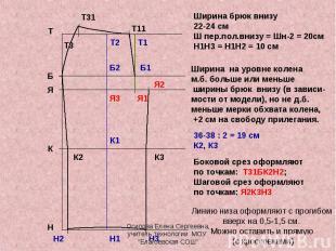 Ширина брюк внизу 22-24 смШ пер.пол.внизу = Шн-2 = 20смН1Н3 = Н1Н2 = 10 см Ширин
