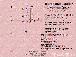 Построение задней половинки брюк Т2Т4 = Т2Т11 : 3=7:3 =2,3 Вверх Т4Т5 = 0,1 * Сб