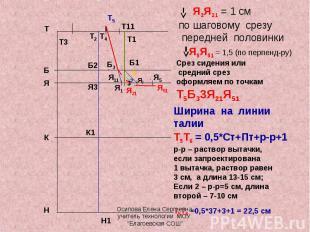 Я2Я21 = 1 см по шаговому срезу передней половинки Срез сидения или средний срез